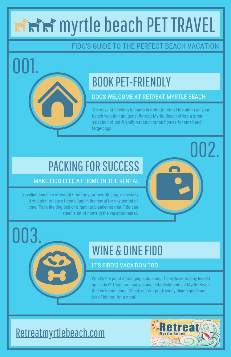 Myrtle Beach Pet Travel Tips